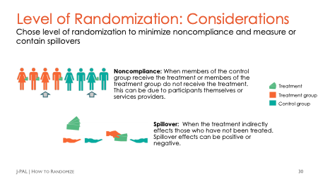 A sample slide from our How to Randomize Lecture