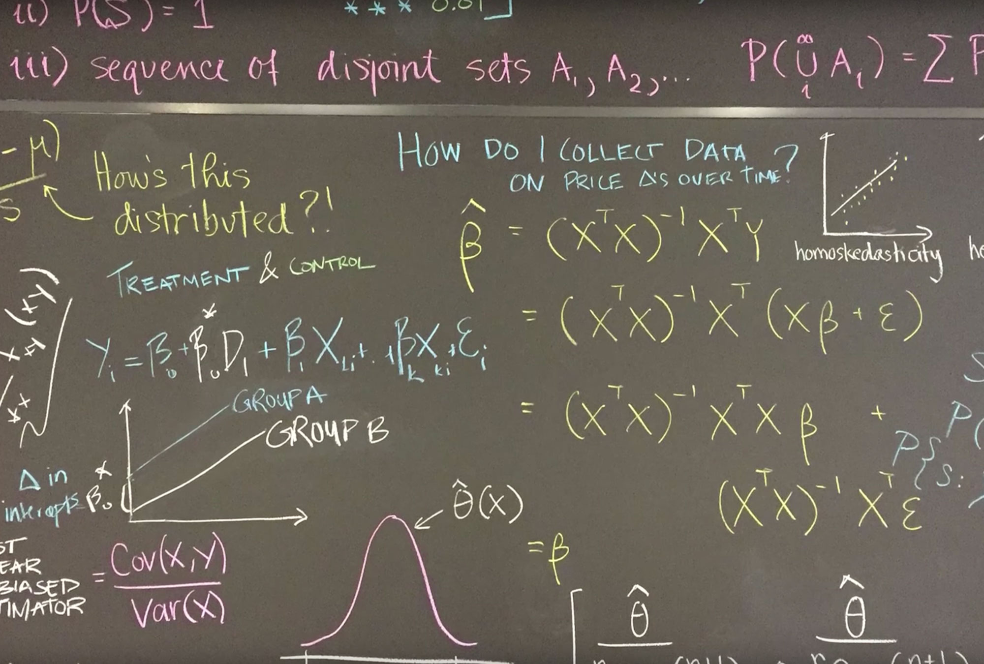 Chalkboard with equations and graphs