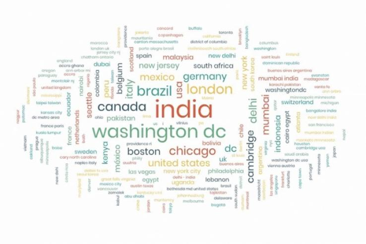 word cloud with names of countries and cities